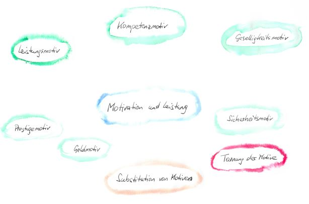 Motivation und Leistung (nicht nur bei) bei Lehrlingen. Einflussgrößen und Dimensionen.
